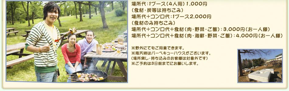 岡山いこいの村-地図のご案内